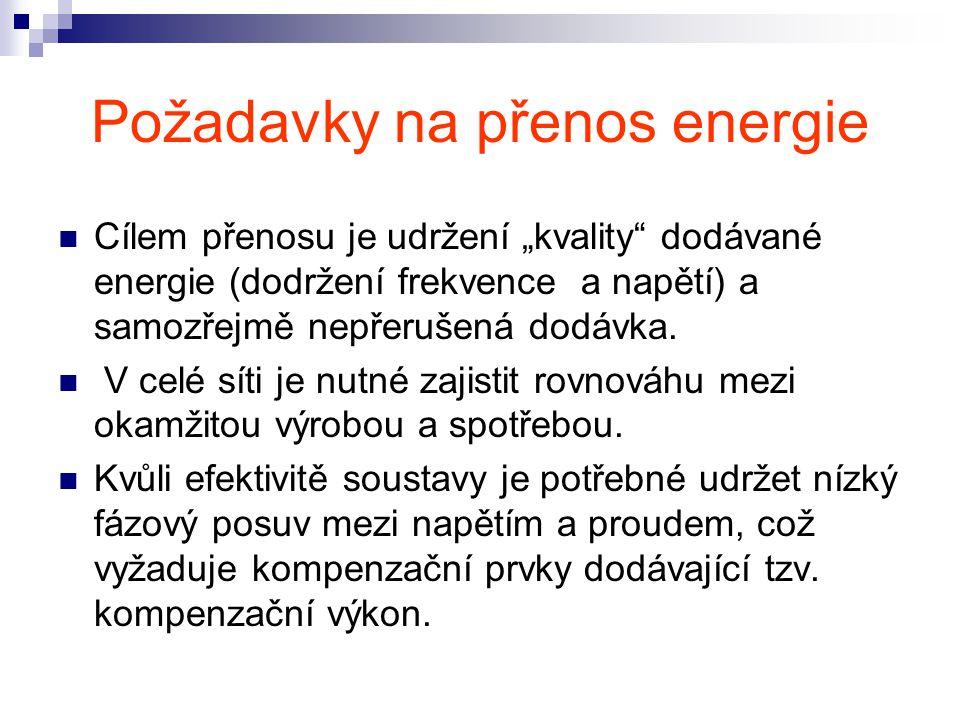 Požadavky na přenos energie