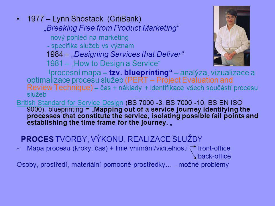 "1977 – Lynn Shostack (CitiBank) ""Breaking Free from Product Marketing"