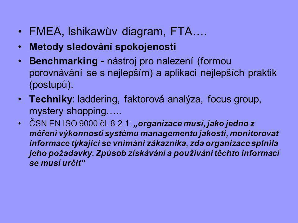 FMEA, Ishikawův diagram, FTA….