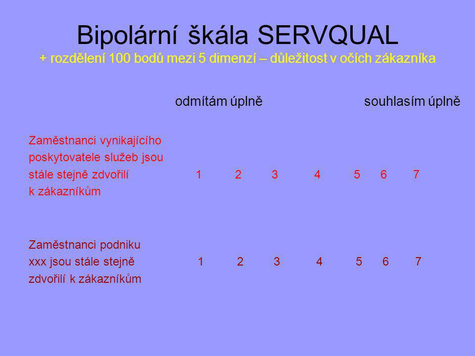 Bipolární škála SERVQUAL + rozdělení 100 bodů mezi 5 dimenzí – důležitost v očích zákazníka