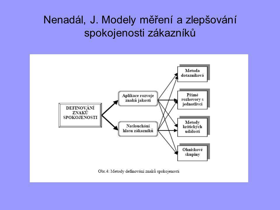 Nenadál, J. Modely měření a zlepšování spokojenosti zákazníků