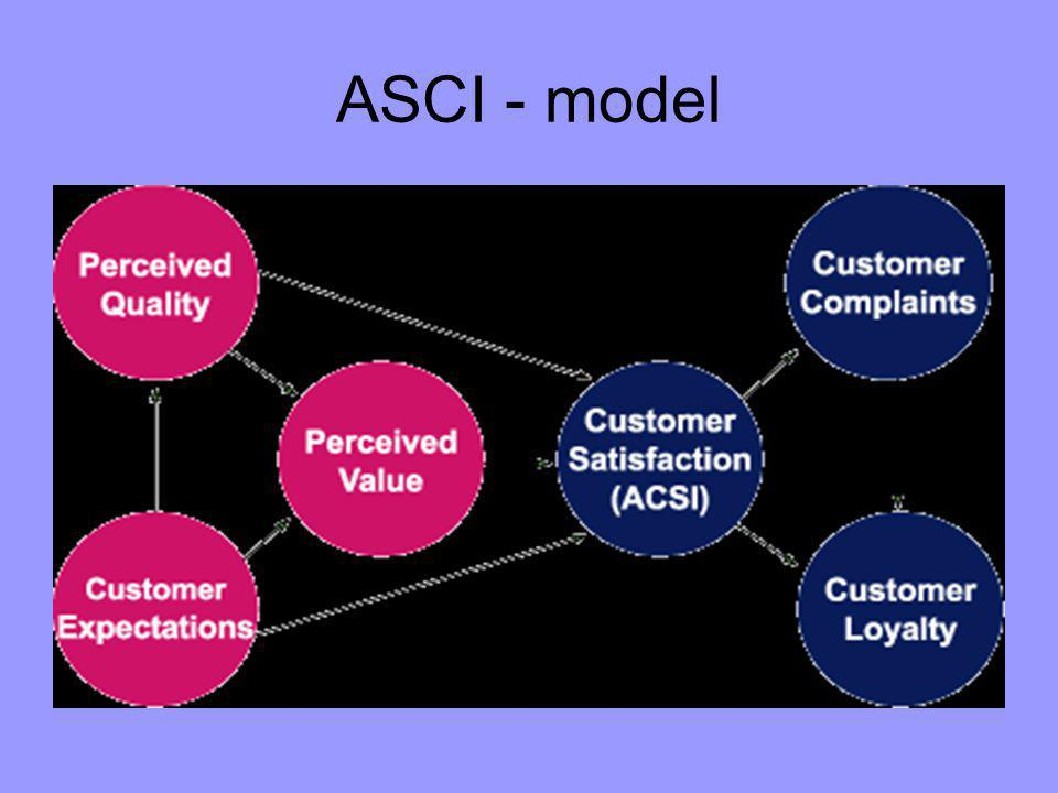 ASCI - model