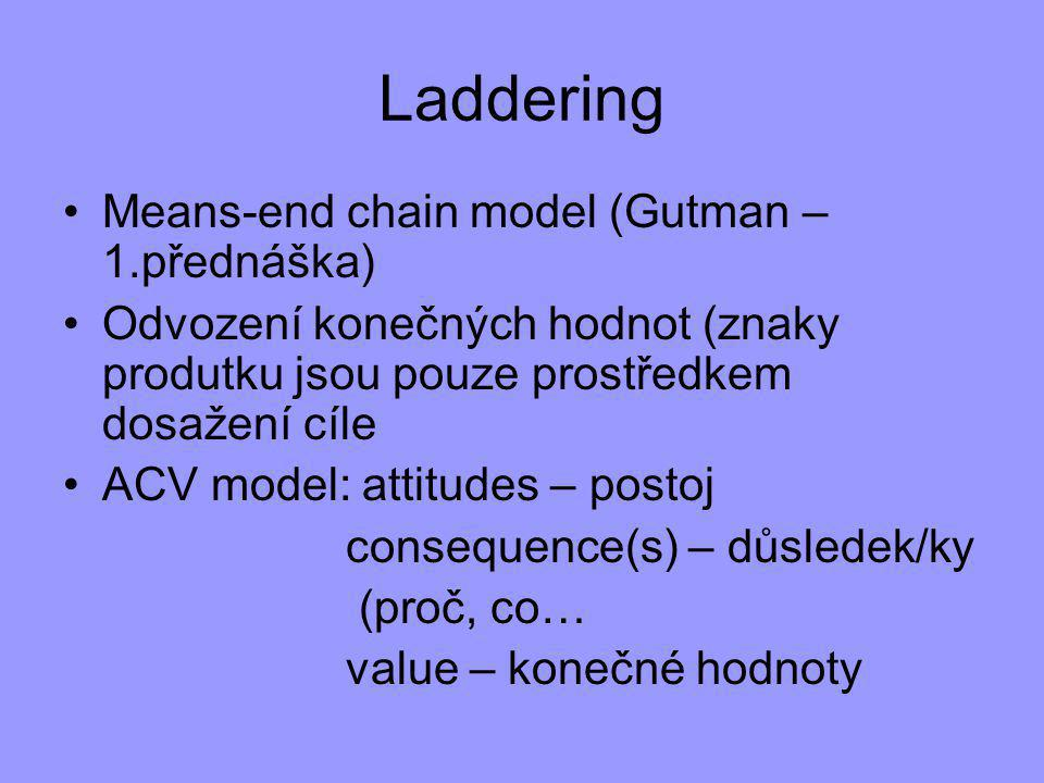 Laddering Means-end chain model (Gutman – 1.přednáška)