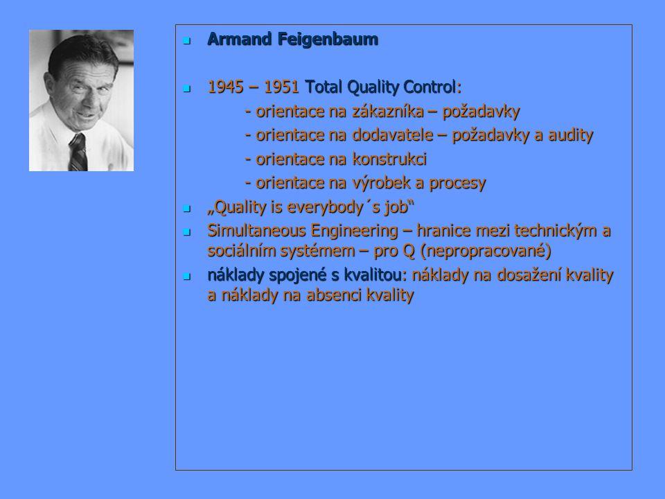 Armand Feigenbaum 1945 – 1951 Total Quality Control: - orientace na zákazníka – požadavky. - orientace na dodavatele – požadavky a audity.