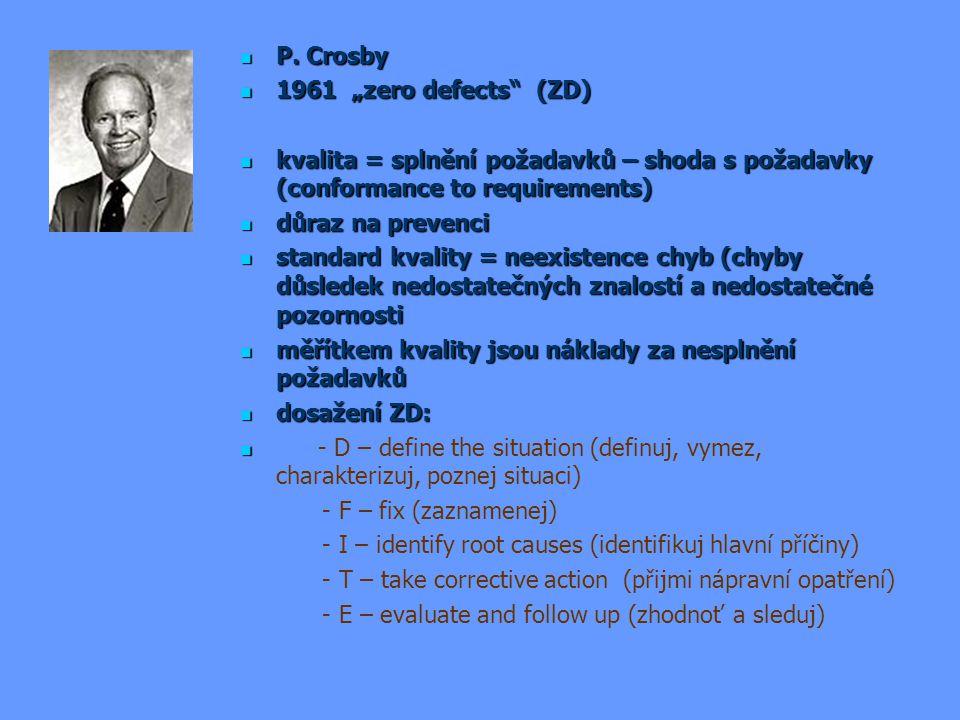 """P. Crosby 1961 """"zero defects (ZD) kvalita = splnění požadavků – shoda s požadavky (conformance to requirements)"""