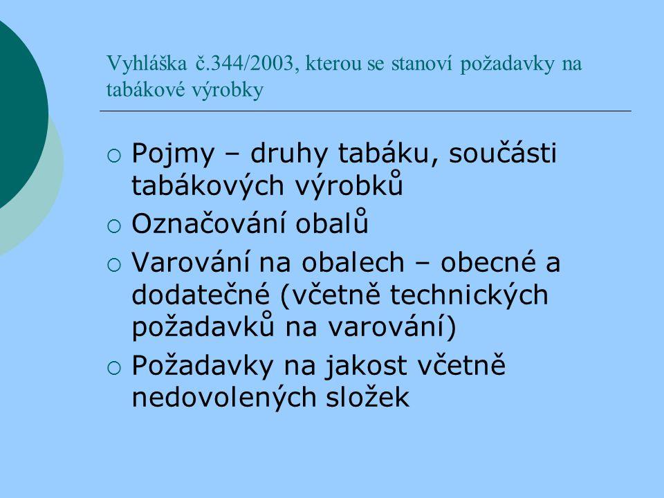 Vyhláška č.344/2003, kterou se stanoví požadavky na tabákové výrobky