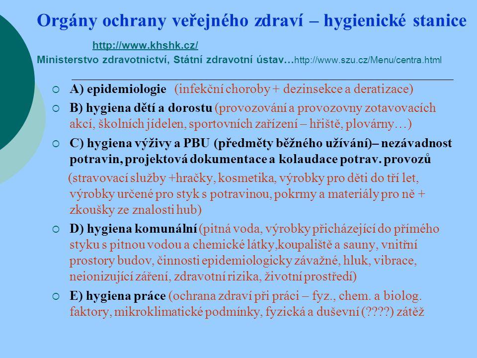 Orgány ochrany veřejného zdraví – hygienické stanice http://www. khshk