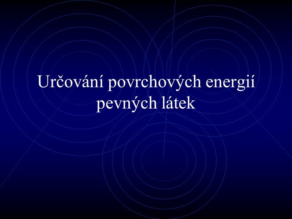 Určování povrchových energií pevných látek
