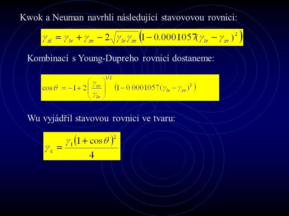 Kwok a Neuman navrhli následující stavovovou rovnici: