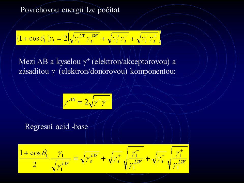 Povrchovou energii lze počítat
