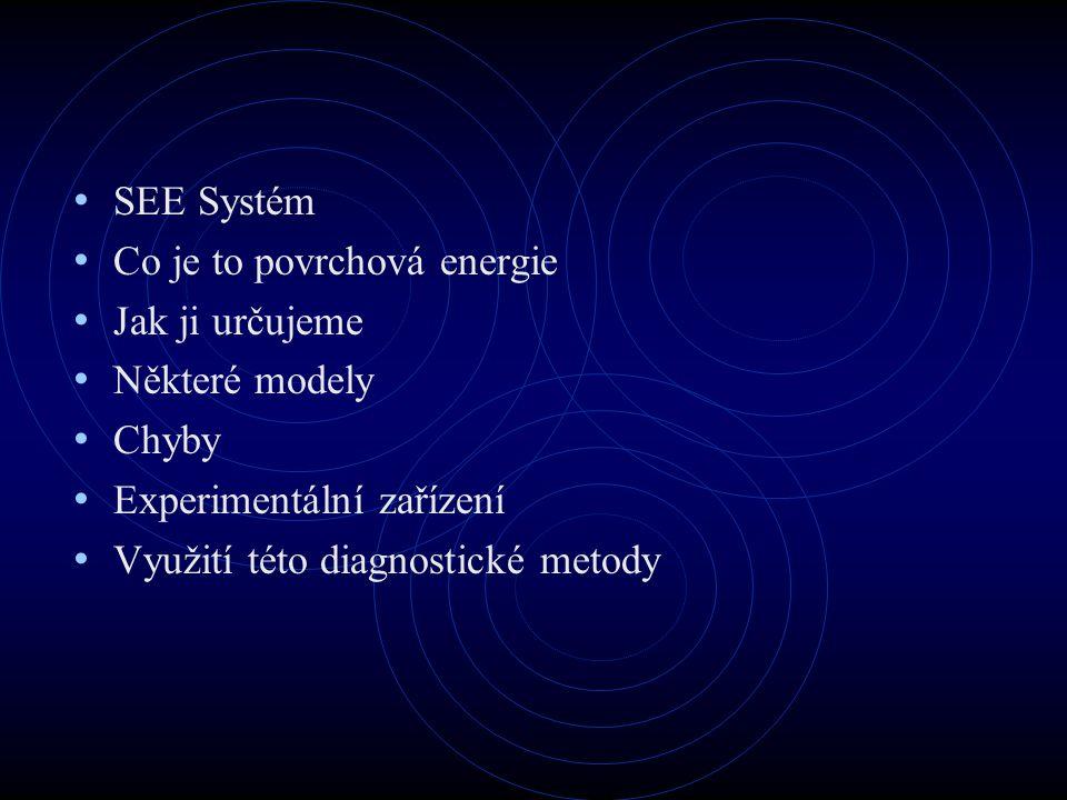 SEE Systém Co je to povrchová energie. Jak ji určujeme. Některé modely. Chyby. Experimentální zařízení.