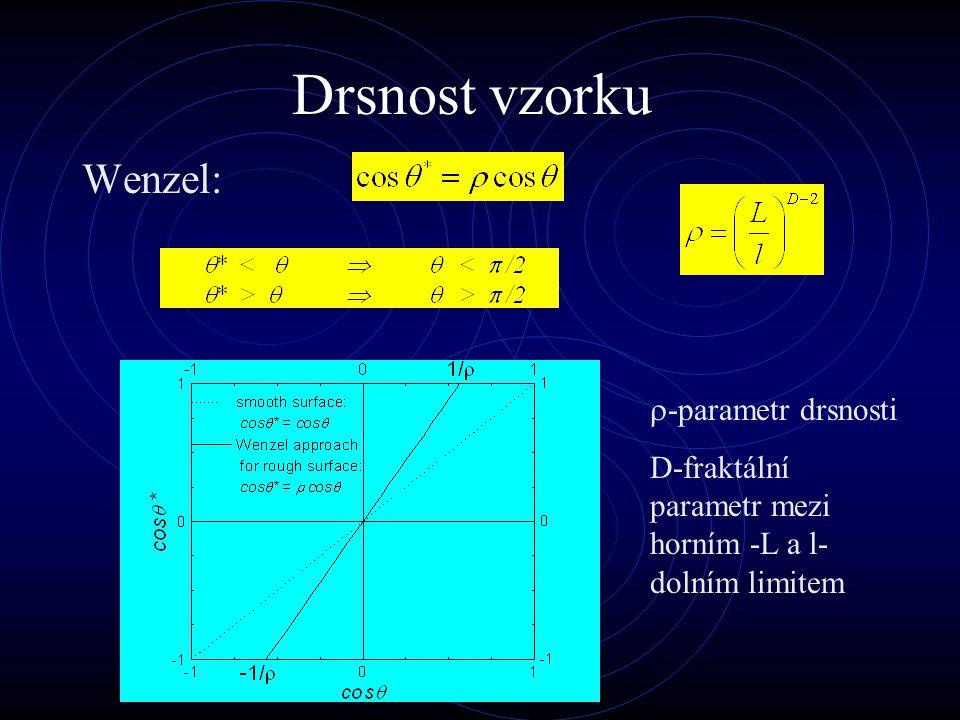 Drsnost vzorku Wenzel: -parametr drsnosti