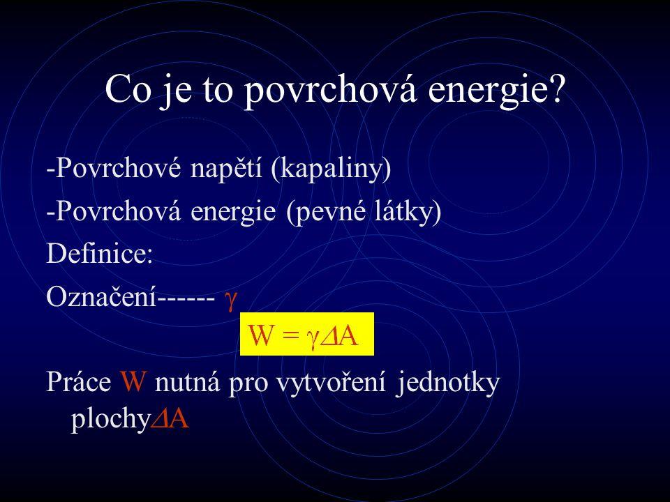 Co je to povrchová energie