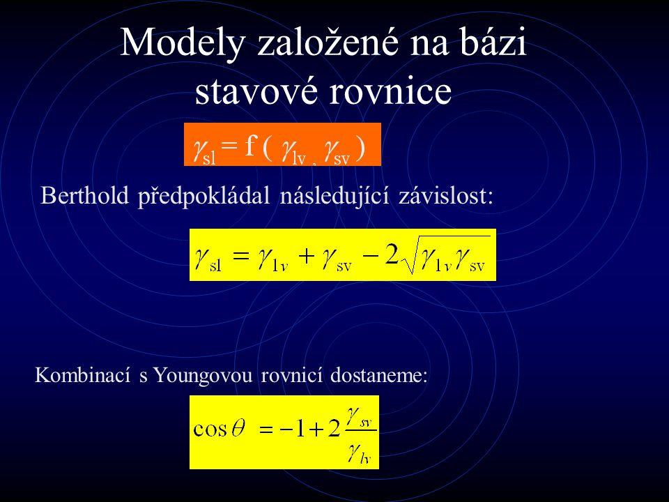 Modely založené na bázi stavové rovnice