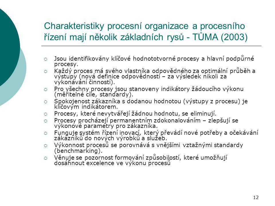 Charakteristiky procesní organizace a procesního řízení mají několik základních rysů - TŮMA (2003)