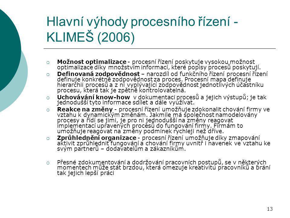 Hlavní výhody procesního řízení - KLIMEŠ (2006)