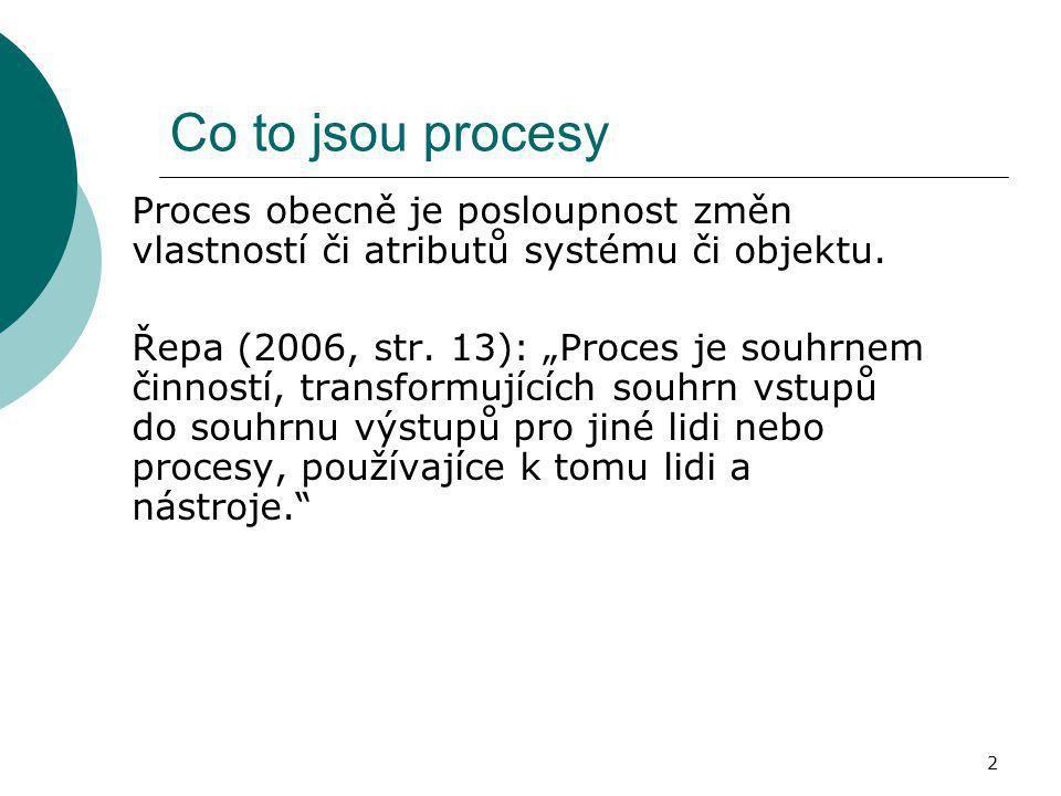 Co to jsou procesy Proces obecně je posloupnost změn vlastností či atributů systému či objektu.