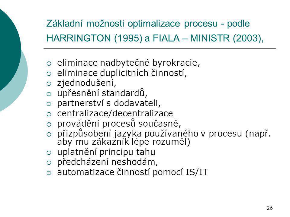 Základní možnosti optimalizace procesu - podle HARRINGTON (1995) a FIALA – MINISTR (2003),