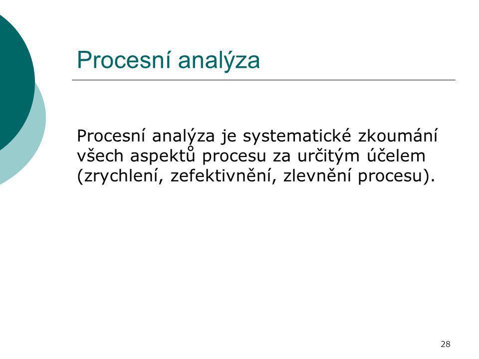 Procesní analýza Procesní analýza je systematické zkoumání všech aspektů procesu za určitým účelem (zrychlení, zefektivnění, zlevnění procesu).