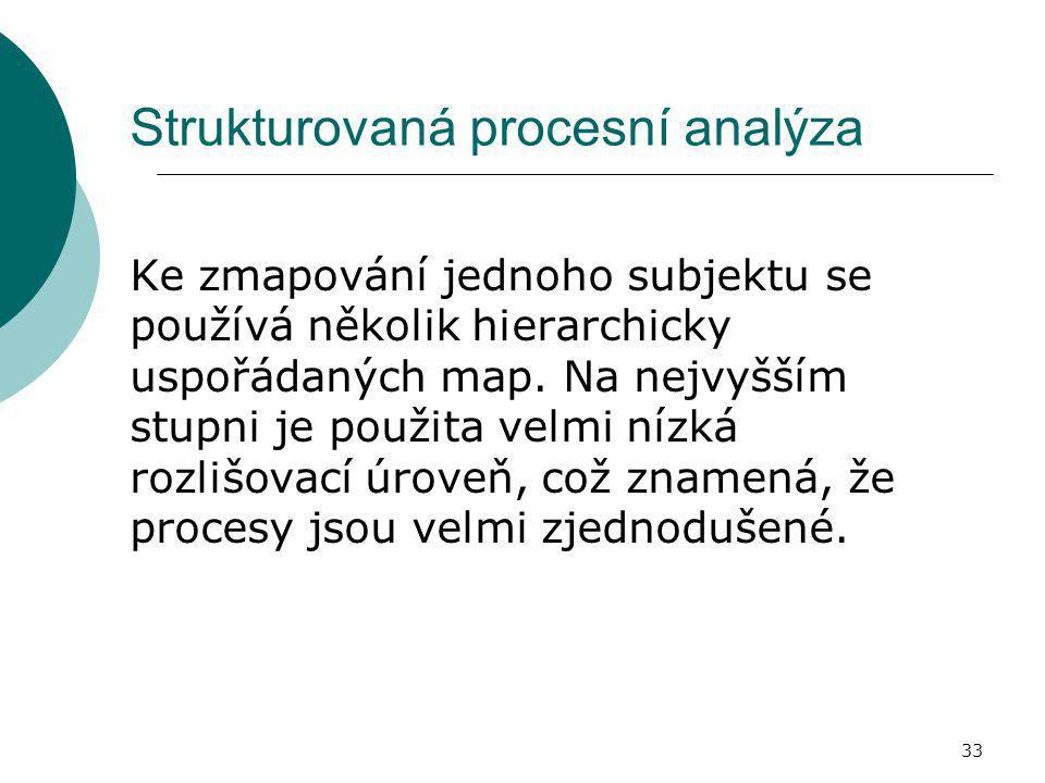 Strukturovaná procesní analýza