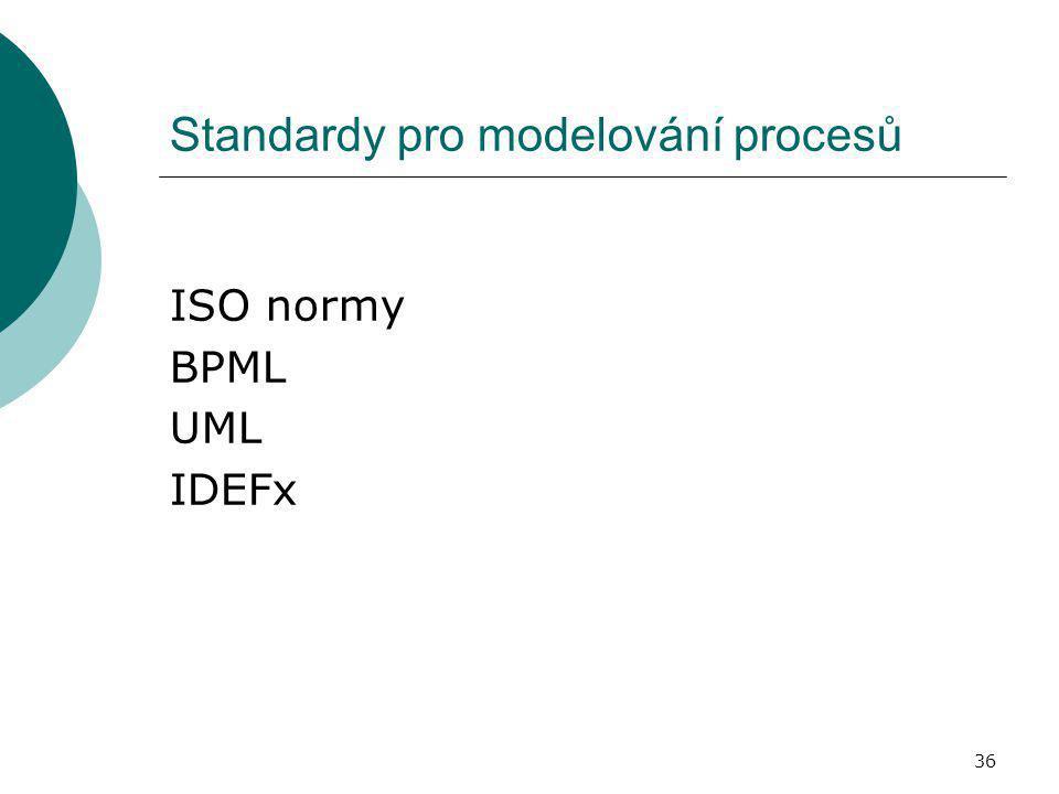 Standardy pro modelování procesů
