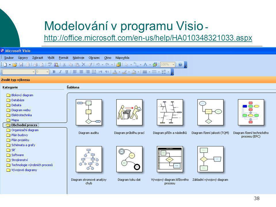 Modelování v programu Visio - http://office. microsoft