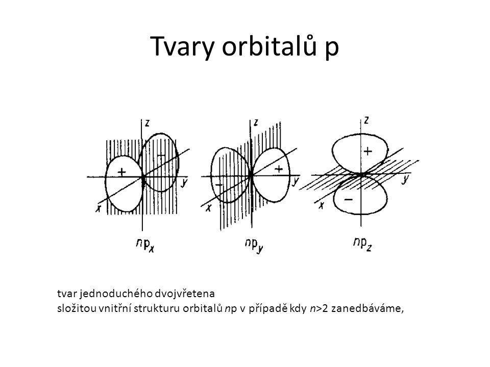 Tvary orbitalů p tvar jednoduchého dvojvřetena