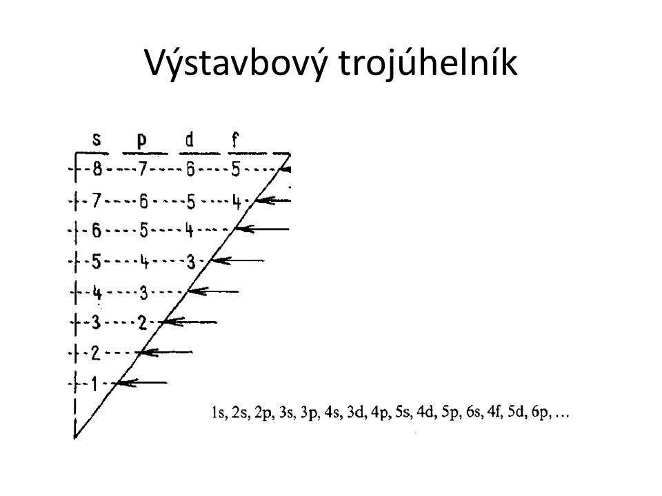 Výstavbový trojúhelník