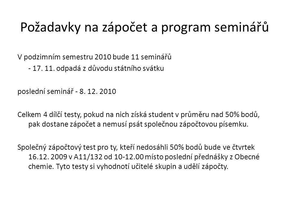 Požadavky na zápočet a program seminářů
