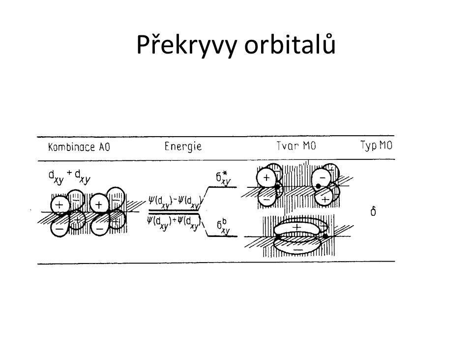 Překryvy orbitalů