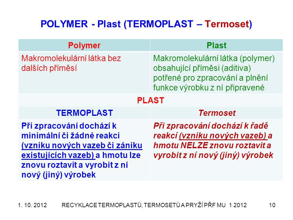 POLYMER - Plast (TERMOPLAST – Termoset)