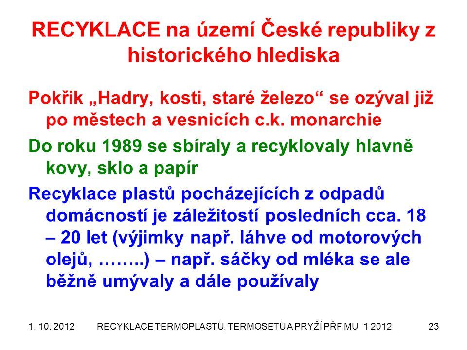 RECYKLACE na území České republiky z historického hlediska