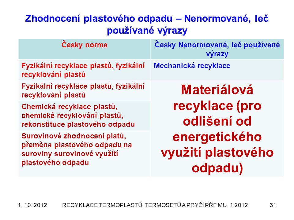 Zhodnocení plastového odpadu – Nenormované, leč používané výrazy