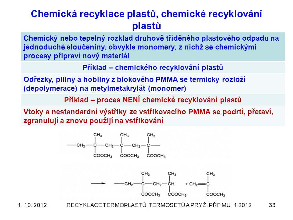 Chemická recyklace plastů, chemické recyklování plastů
