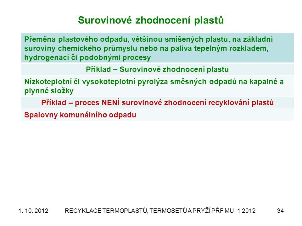 Surovinové zhodnocení plastů