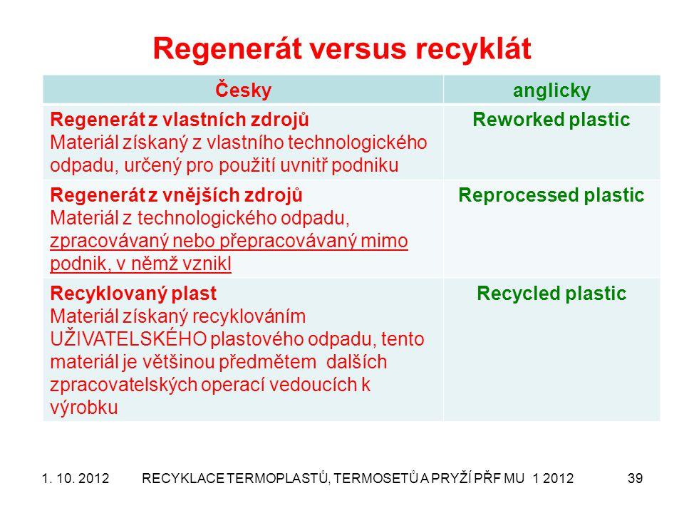 Regenerát versus recyklát