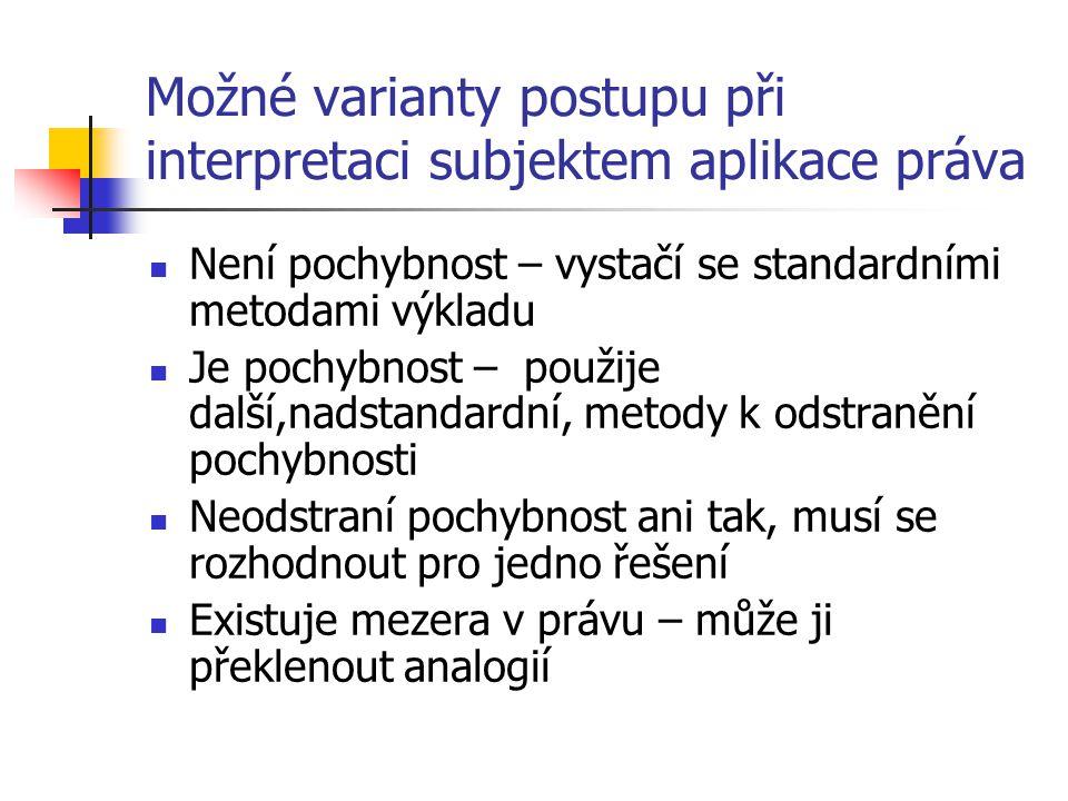 Možné varianty postupu při interpretaci subjektem aplikace práva