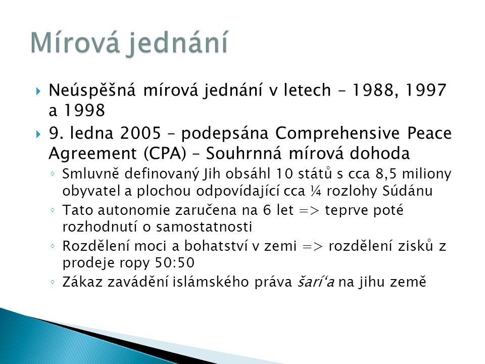 Mírová jednání Neúspěšná mírová jednání v letech – 1988, 1997 a 1998