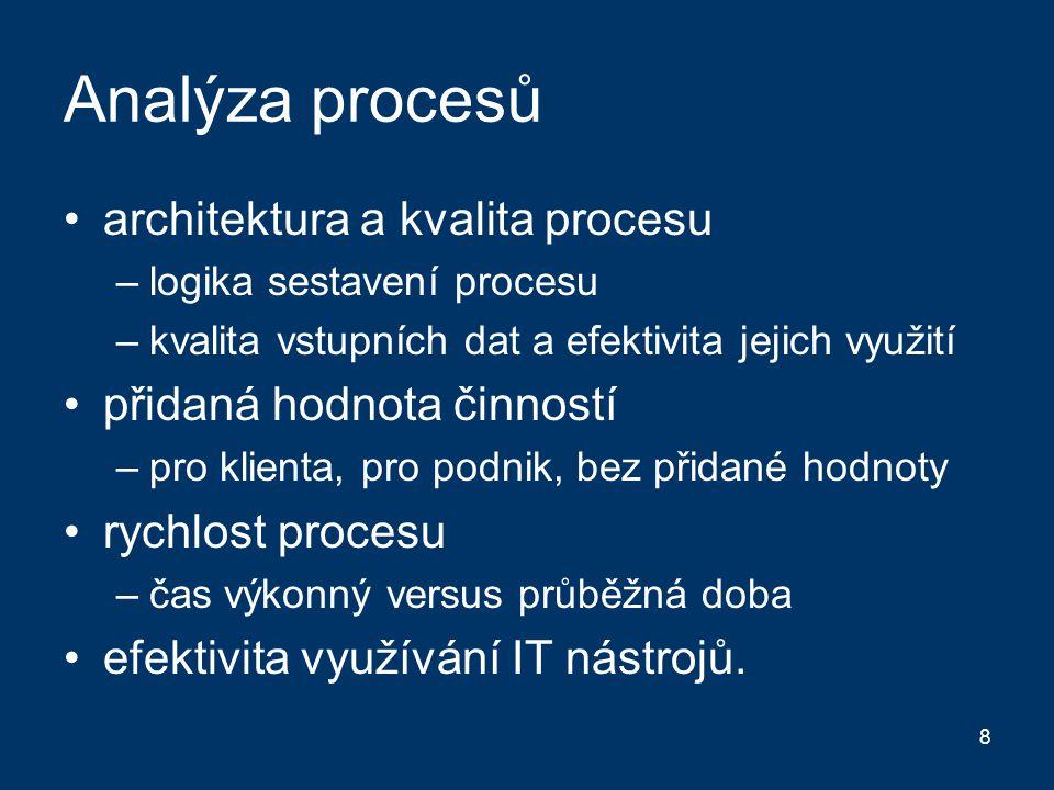 Analýza procesů architektura a kvalita procesu