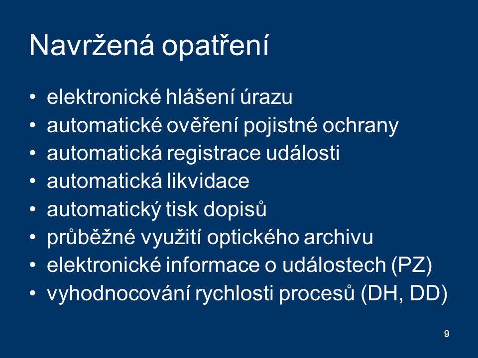 Navržená opatření elektronické hlášení úrazu