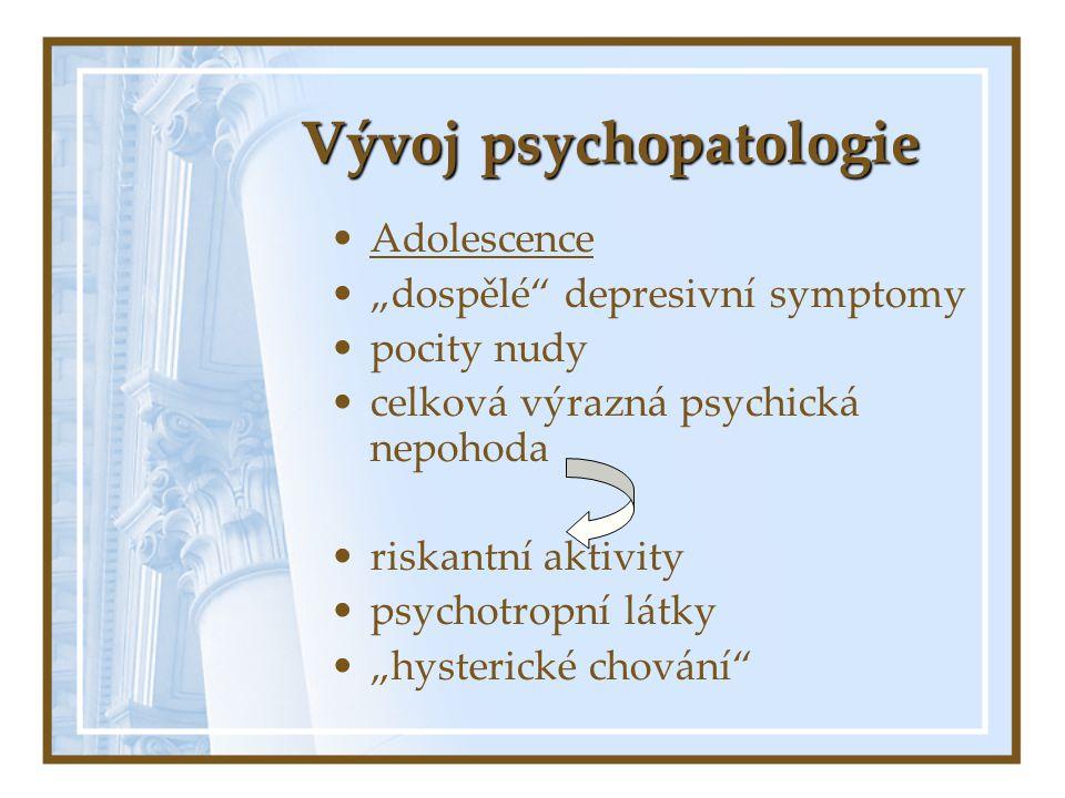Vývoj psychopatologie