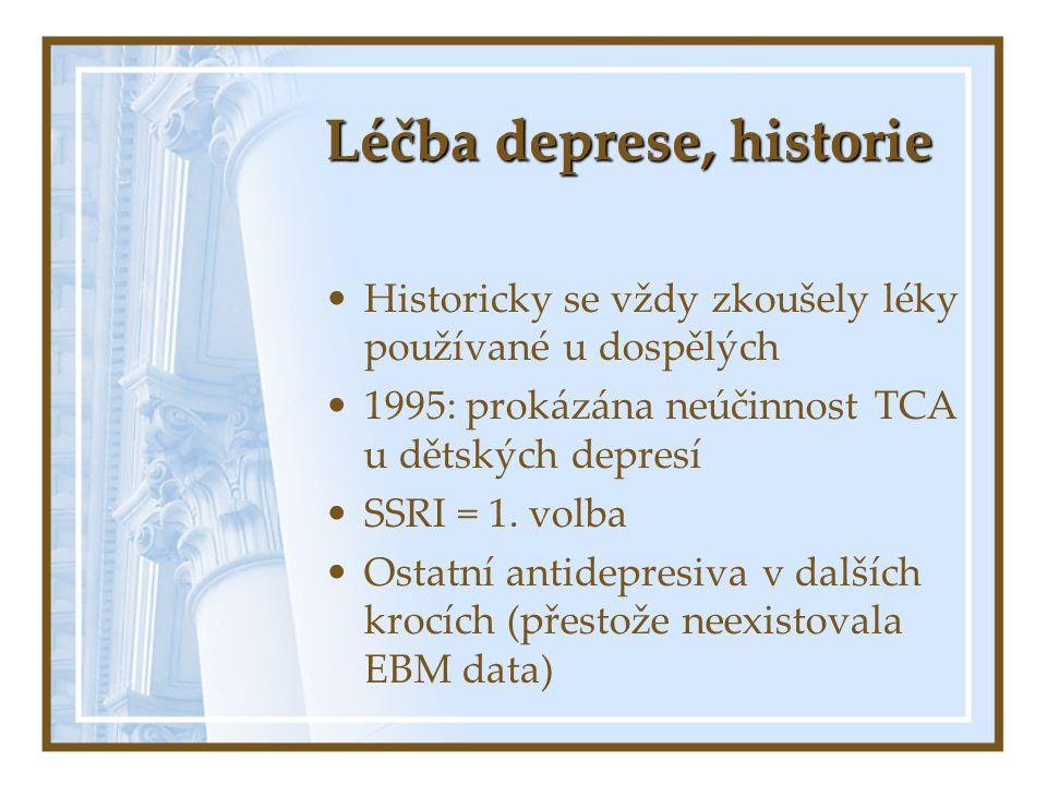 Léčba deprese, historie