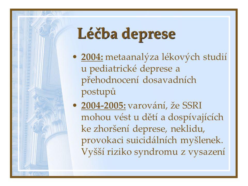 Léčba deprese 2004: metaanalýza lékových studií u pediatrické deprese a přehodnocení dosavadních postupů.