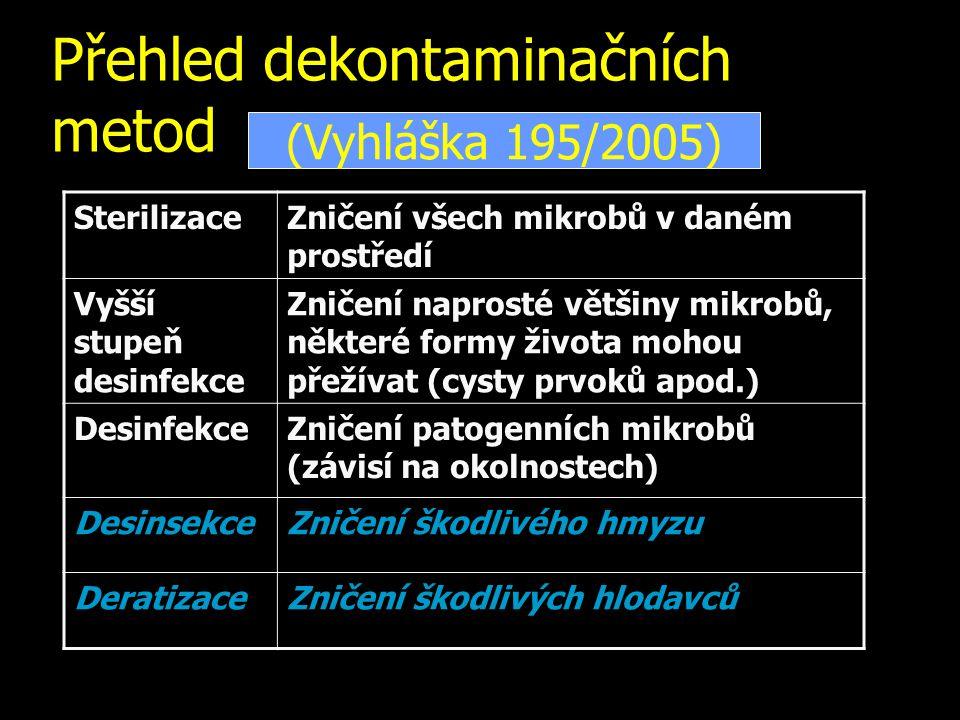 Přehled dekontaminačních metod