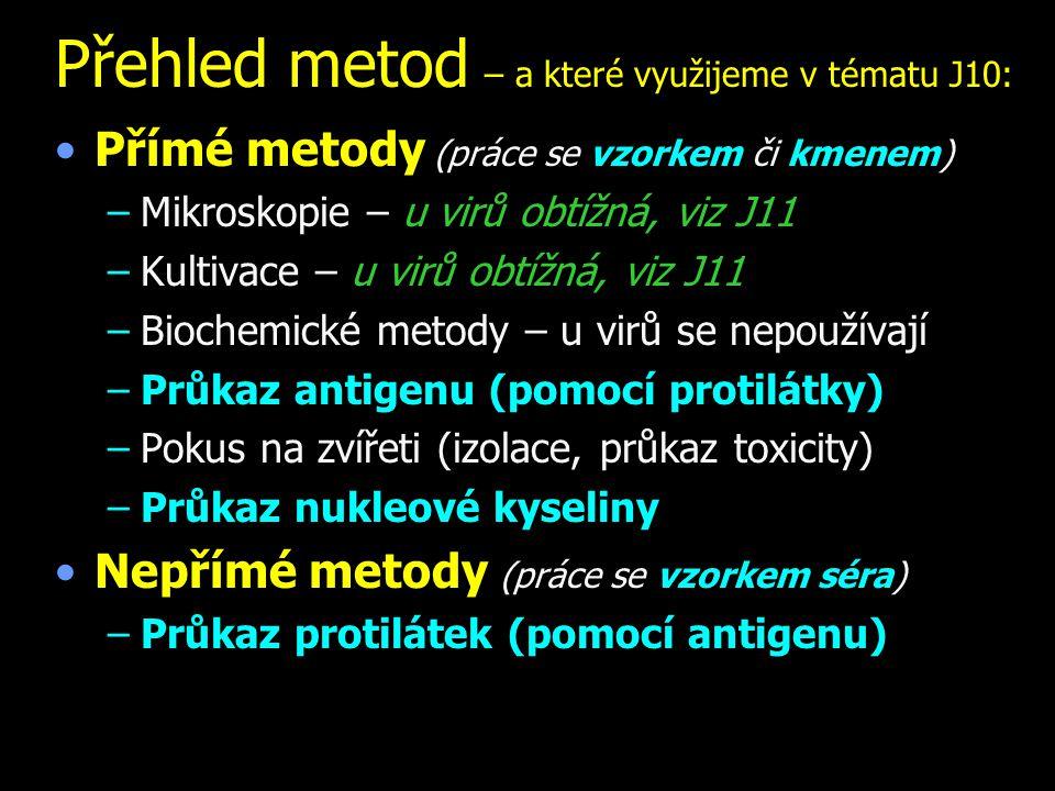 Přehled metod – a které využijeme v tématu J10: