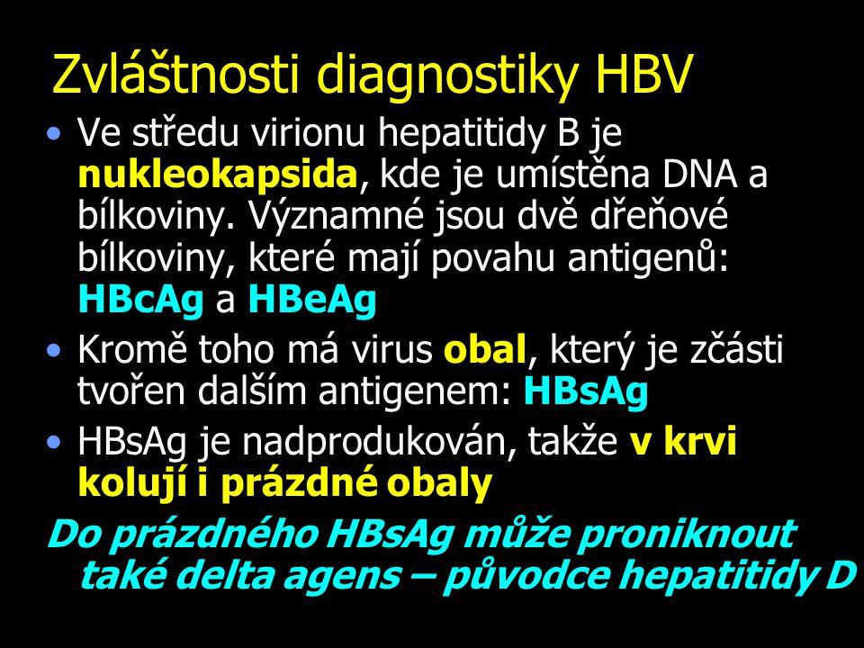 Zvláštnosti diagnostiky HBV