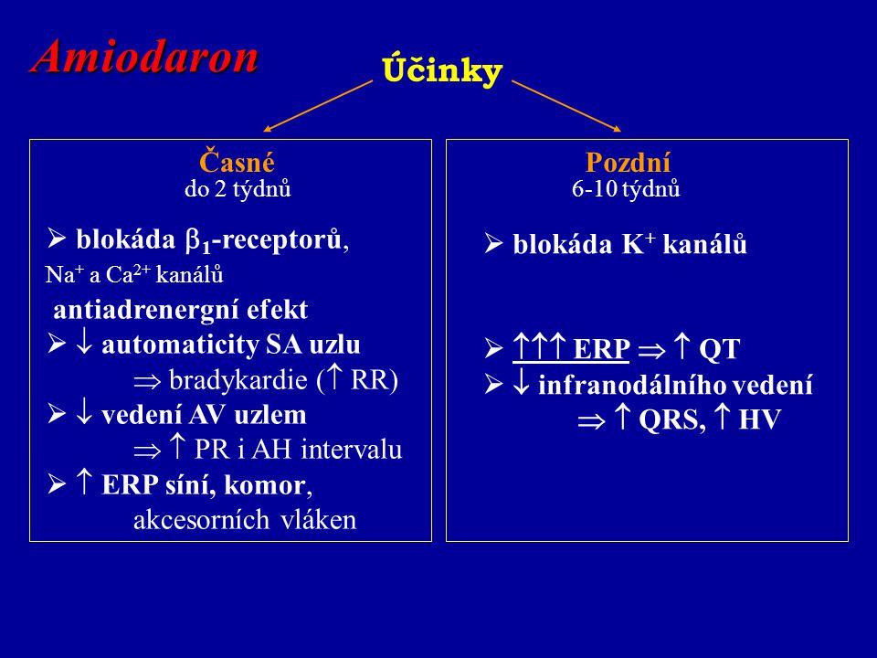Amiodaron Účinky Časné Pozdní  blokáda b1-receptorů,