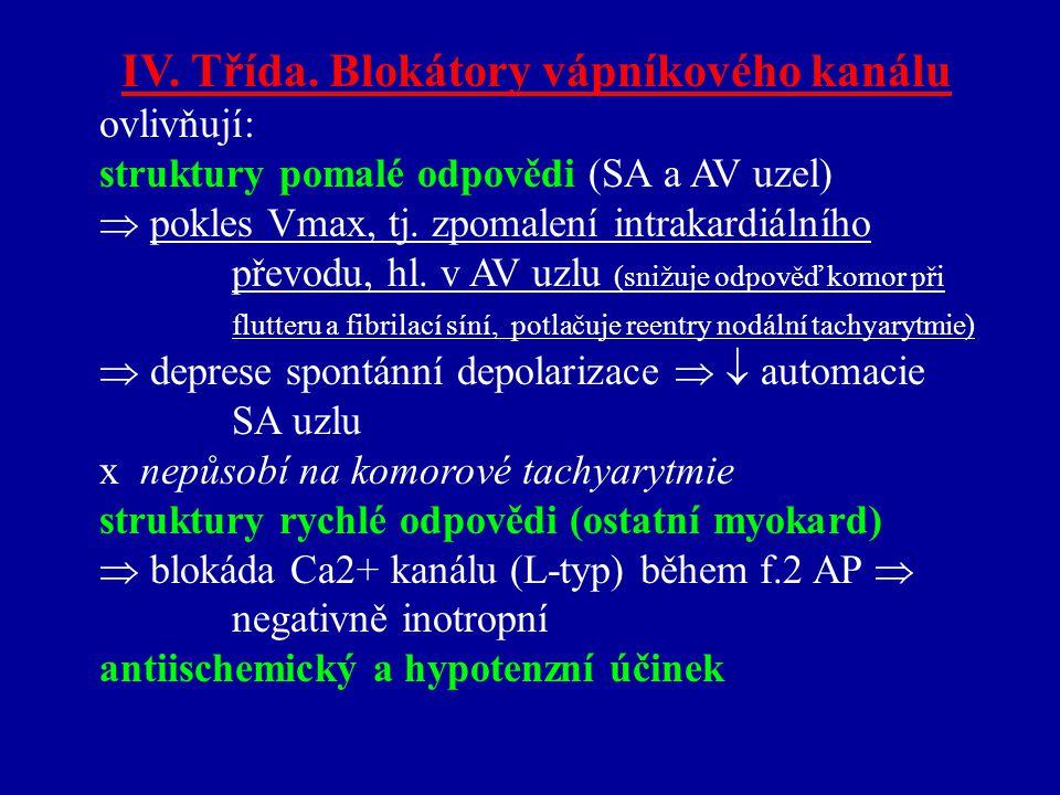 IV. Třída. Blokátory vápníkového kanálu