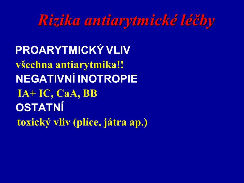 Rizika antiarytmické léčby