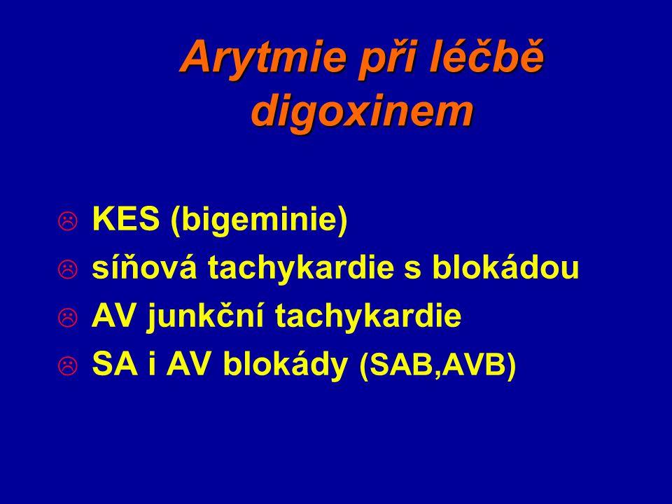 Arytmie při léčbě digoxinem